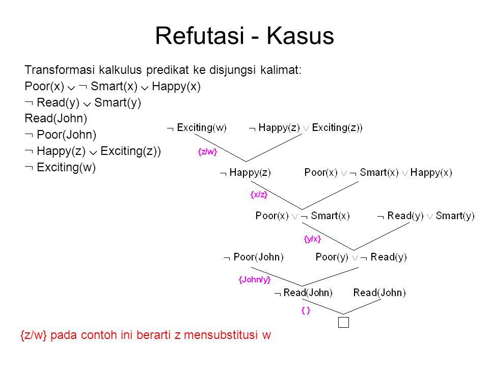 Refutasi - Kasus Transformasi kalkulus predikat ke disjungsi kalimat: