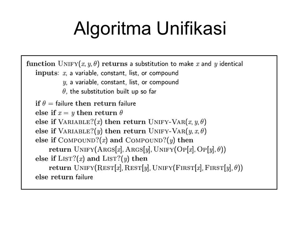 Algoritma Unifikasi