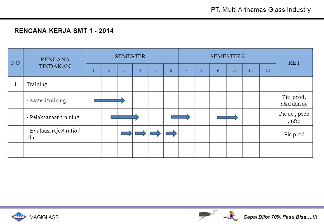 OMSET & AVERAGE PRICE PT. Multi Arthamas Glass Industry PIC MR CEO