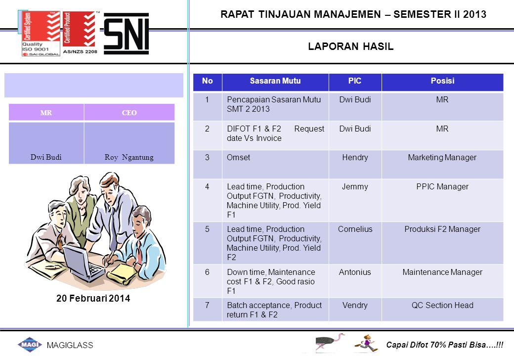 RAPAT TINJAUAN MANAJEMEN – SEMESTER II 2013