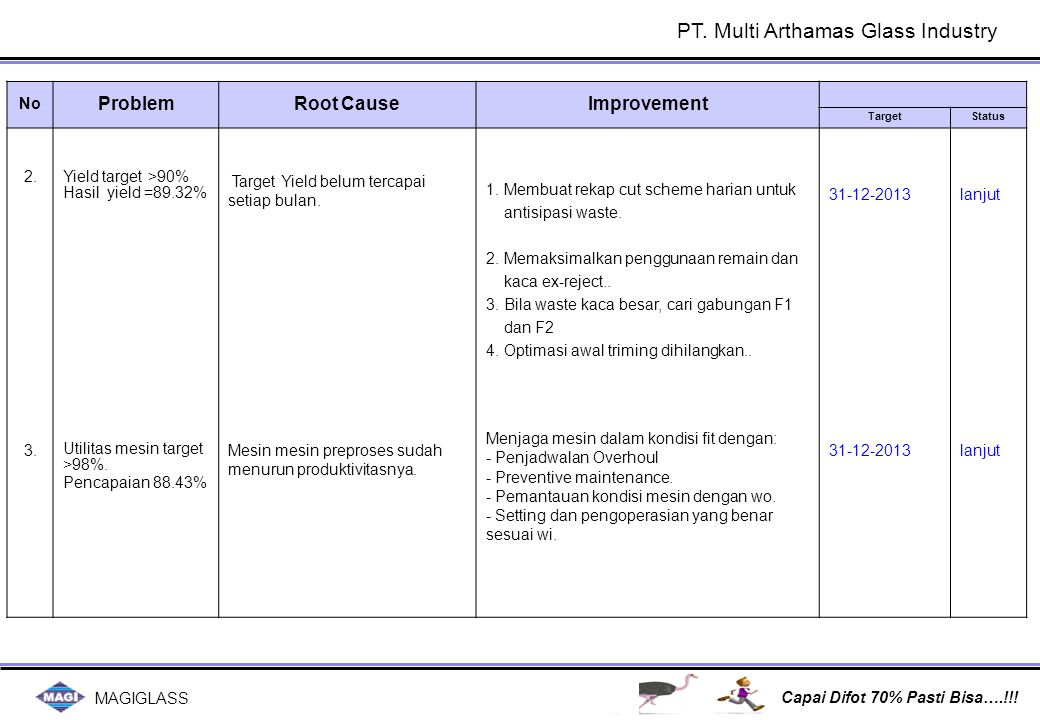 RENCANA & AKTIVITAS SMT 1 - 2014