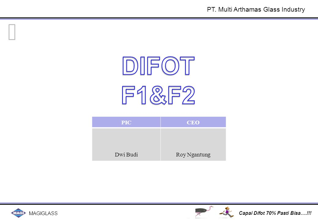 Difot Sby Req Date vs Invoice Date :