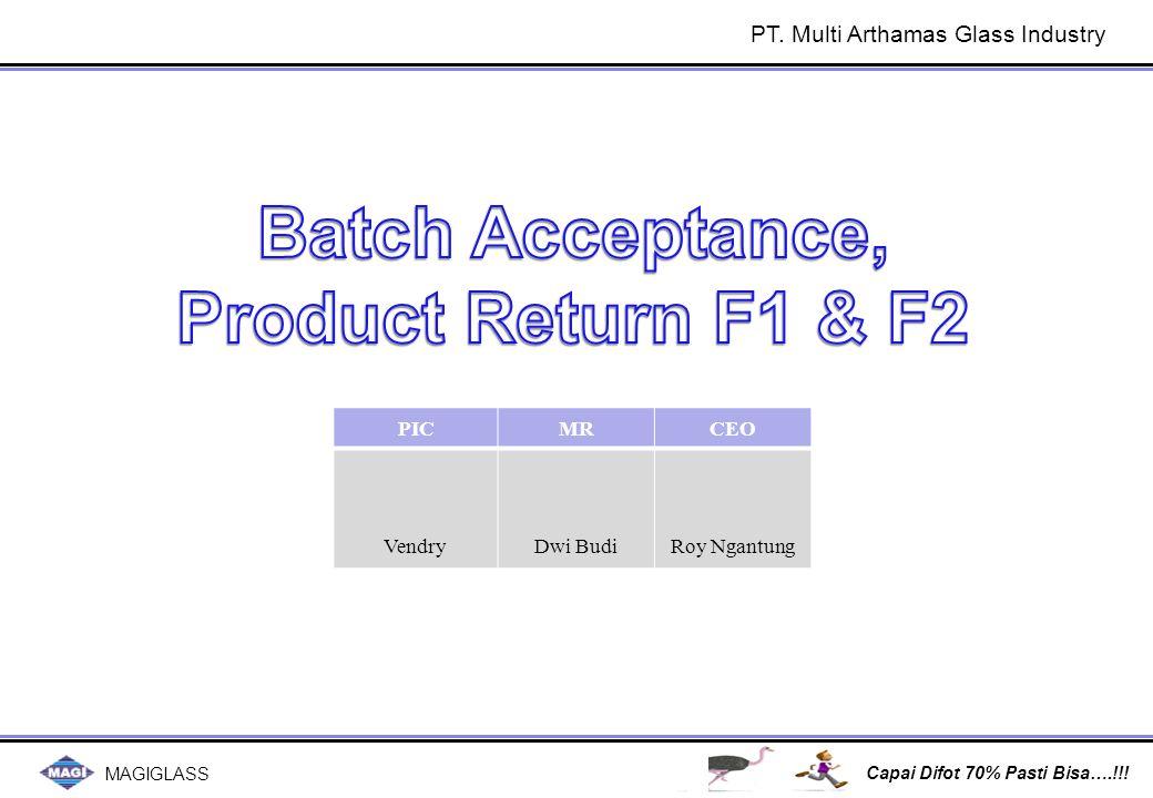 Batch Acceptance : Semester 2: F1 == > 99.21% F2 == > 99.91%