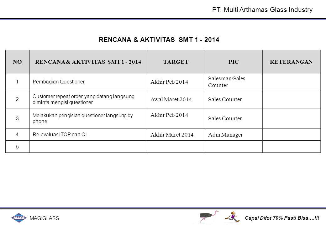 AVERAGE PRICE, SHORTAGE SBY