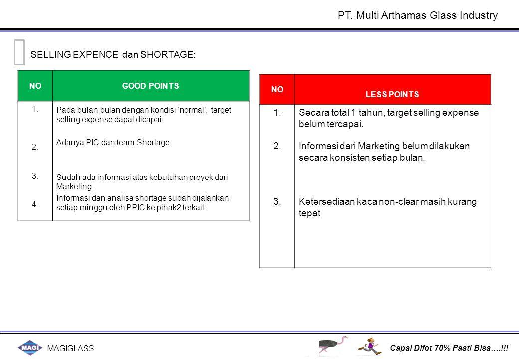 PENCAPAIAN HASIL RTM 2 - 2013 SELLING EXPENSE SBY Masalah Sebab