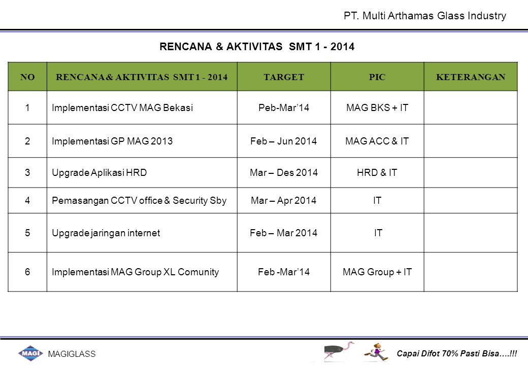 QMS Good Ratio F2 PT. Multi Arthamas Glass Industry PIC MR CEO Doni P.