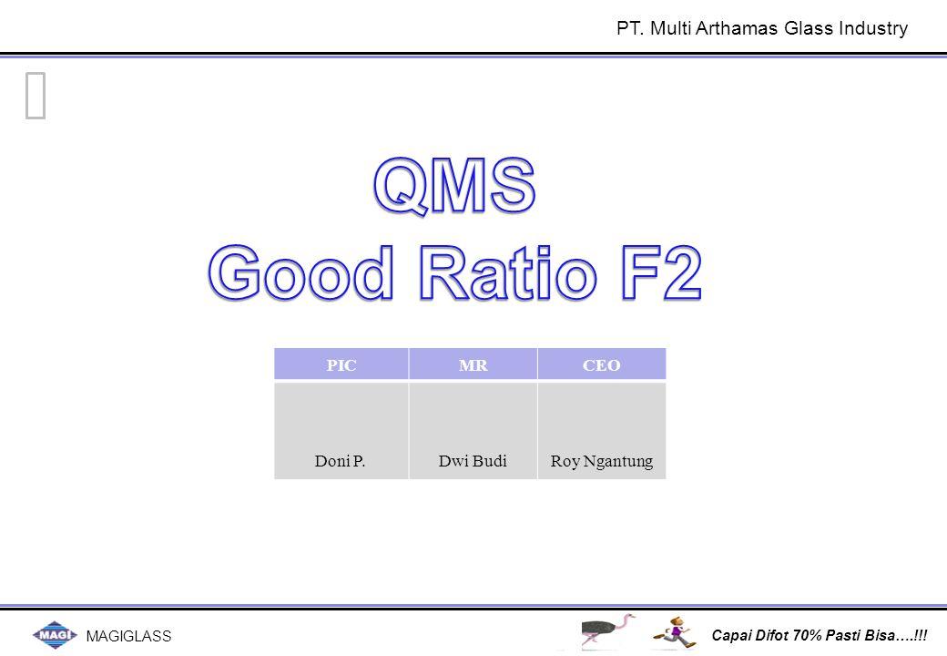 Temuan Audit Internal SMT 1 & 2 :