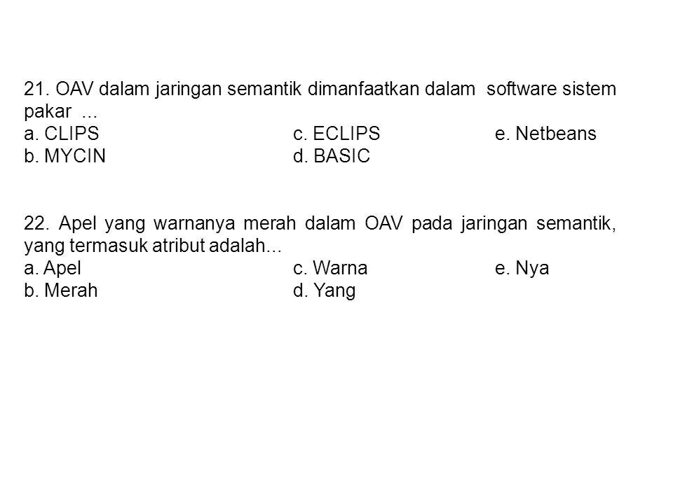 21. OAV dalam jaringan semantik dimanfaatkan dalam software sistem pakar ...