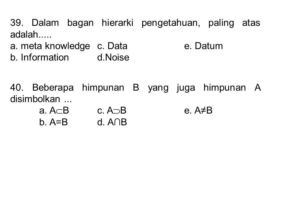39. Dalam bagan hierarki pengetahuan, paling atas adalah.....