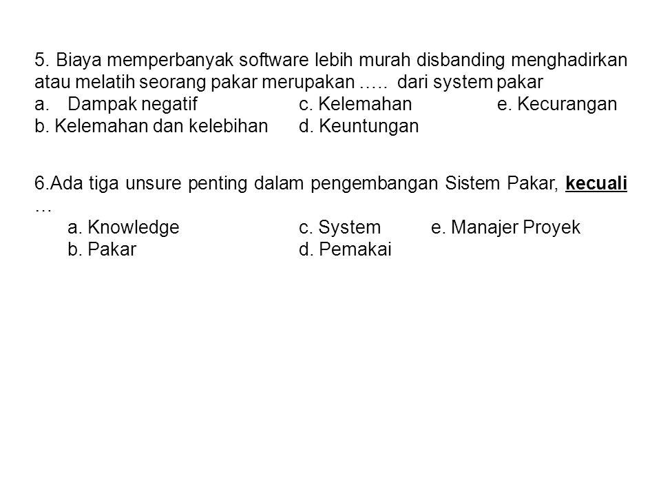5. Biaya memperbanyak software lebih murah disbanding menghadirkan atau melatih seorang pakar merupakan ….. dari system pakar
