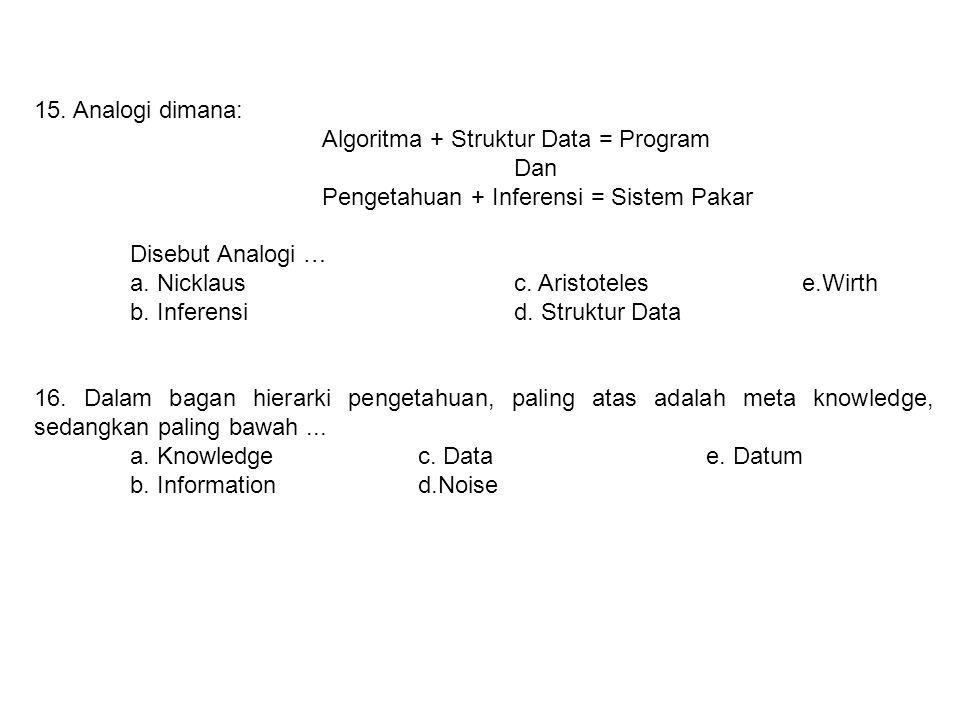 15. Analogi dimana: Algoritma + Struktur Data = Program. Dan. Pengetahuan + Inferensi = Sistem Pakar.