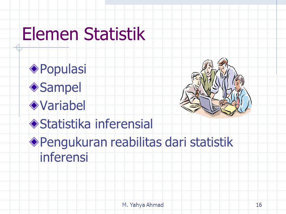 Elemen Statistik Populasi Sampel Variabel Statistika inferensial