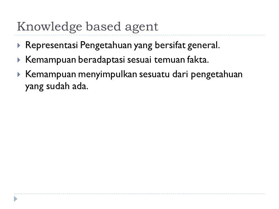 Knowledge based agent Representasi Pengetahuan yang bersifat general.