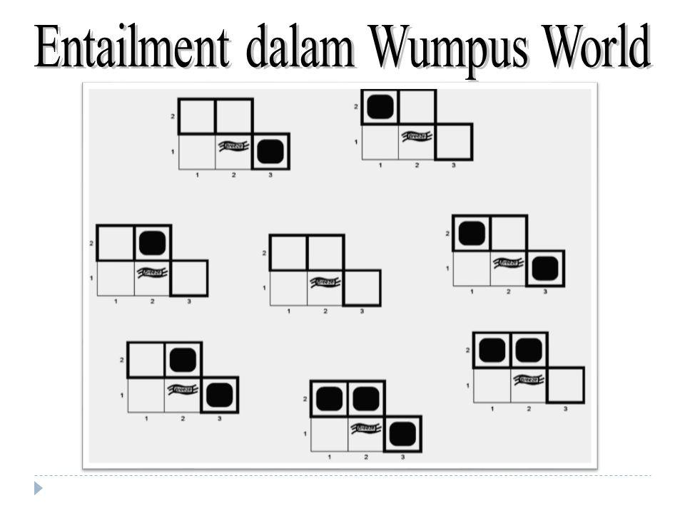 Entailment dalam Wumpus World