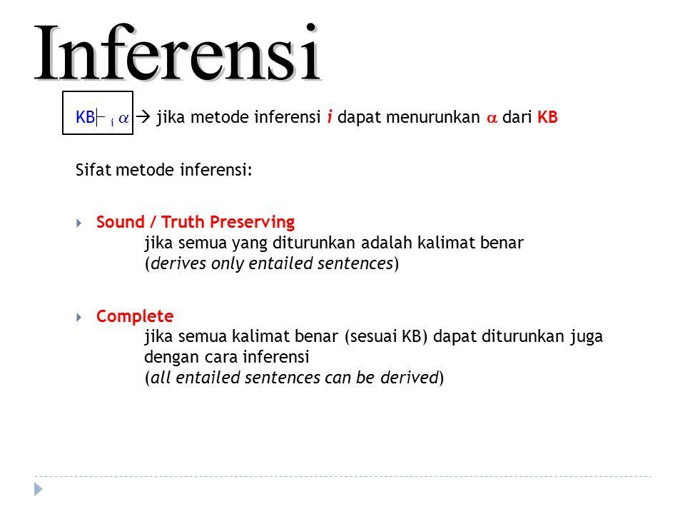 Inferensi KB i   jika metode inferensi i dapat menurunkan  dari KB