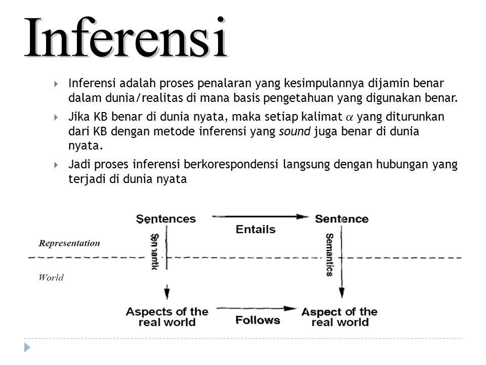 Inferensi Inferensi adalah proses penalaran yang kesimpulannya dijamin benar dalam dunia/realitas di mana basis pengetahuan yang digunakan benar.