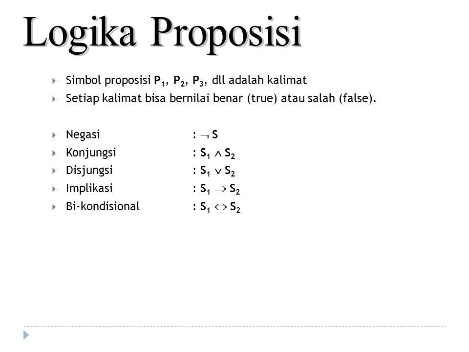 Logika Proposisi Simbol proposisi P1, P2, P3, dll adalah kalimat