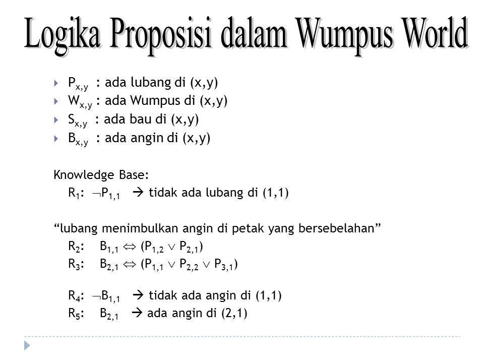 Logika Proposisi dalam Wumpus World
