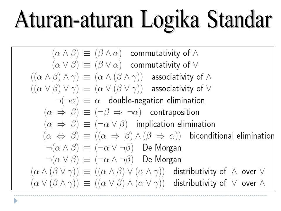 Aturan-aturan Logika Standar
