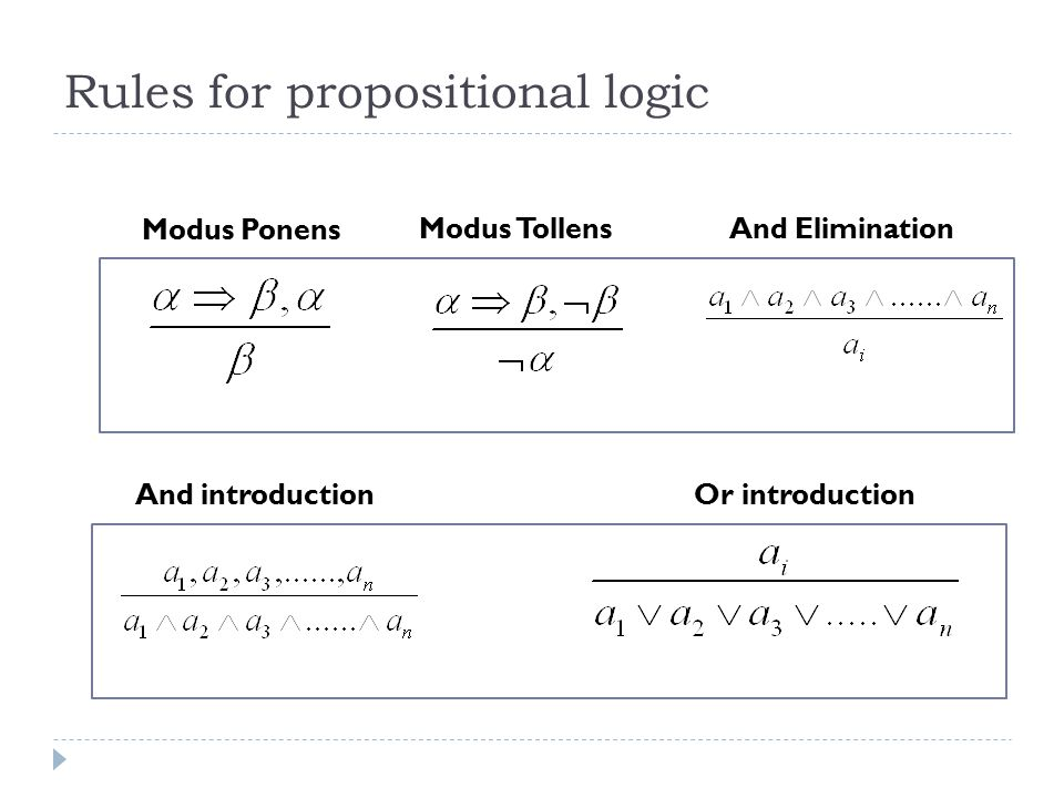 Rules for propositional logic