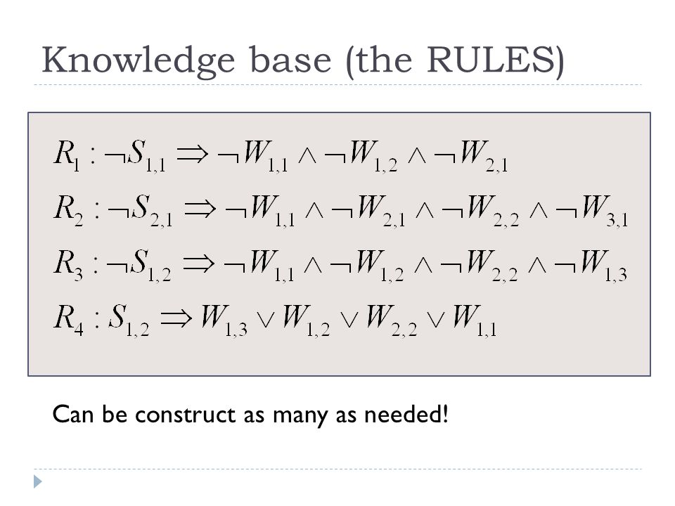 Knowledge base (the RULES)