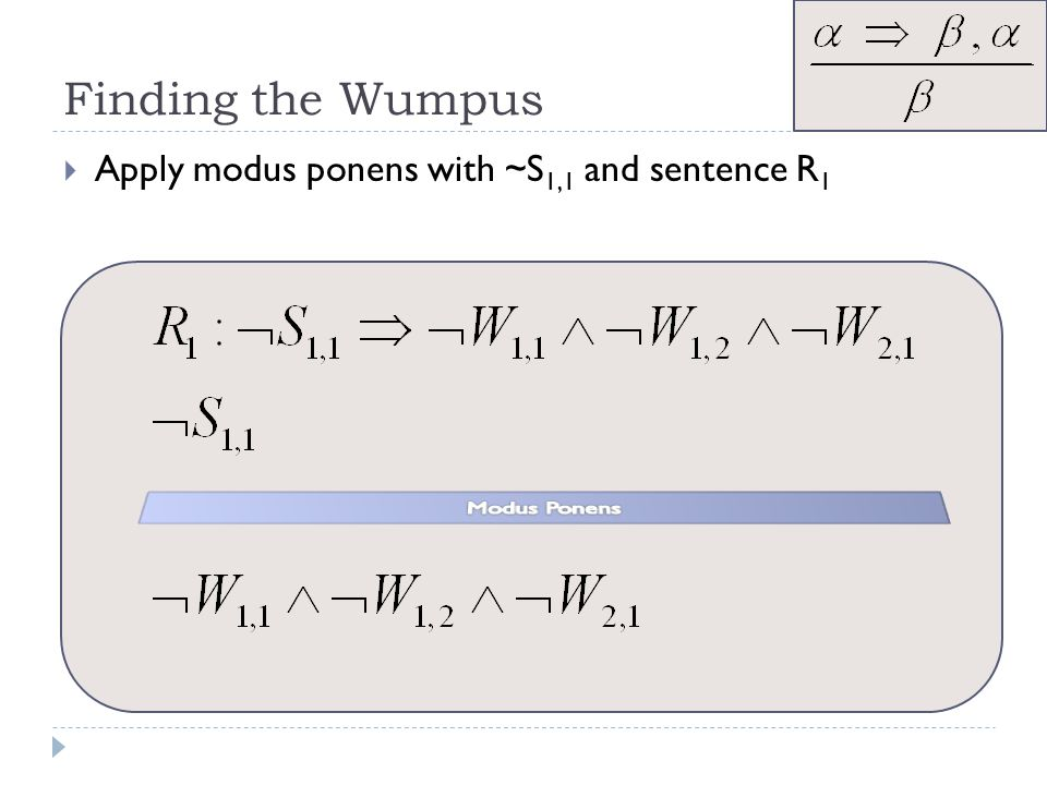 Finding the Wumpus Apply modus ponens with ~S1,1 and sentence R1
