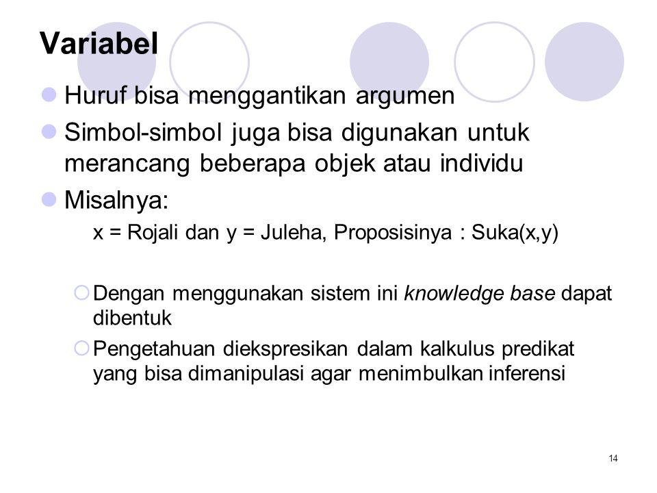 Variabel Huruf bisa menggantikan argumen
