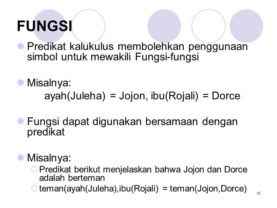 FUNGSI Predikat kalukulus membolehkan penggunaan simbol untuk mewakili Fungsi-fungsi. Misalnya: ayah(Juleha) = Jojon, ibu(Rojali) = Dorce.