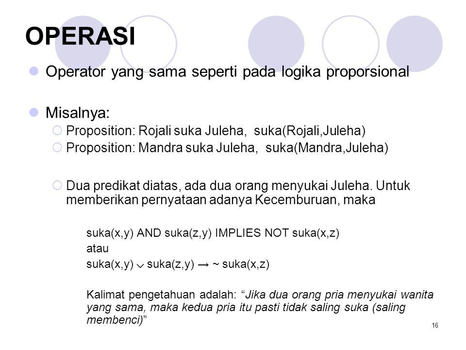 OPERASI Operator yang sama seperti pada logika proporsional Misalnya: