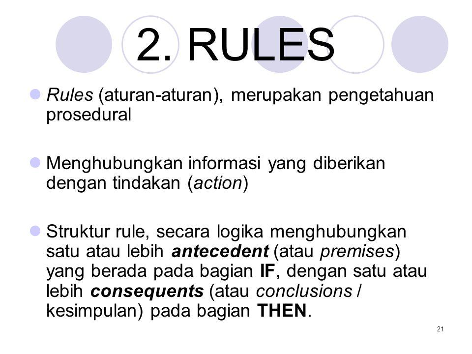 2. RULES Rules (aturan-aturan), merupakan pengetahuan prosedural