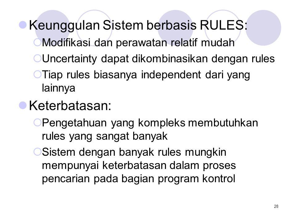 Keunggulan Sistem berbasis RULES: