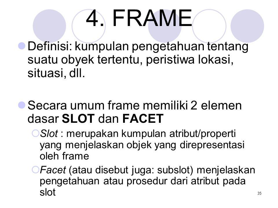 4. FRAME Definisi: kumpulan pengetahuan tentang suatu obyek tertentu, peristiwa lokasi, situasi, dll.