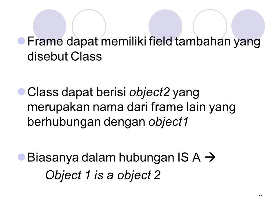 Frame dapat memiliki field tambahan yang disebut Class
