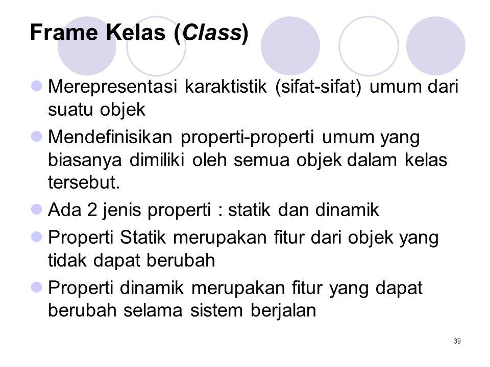 Frame Kelas (Class) Merepresentasi karaktistik (sifat-sifat) umum dari suatu objek.
