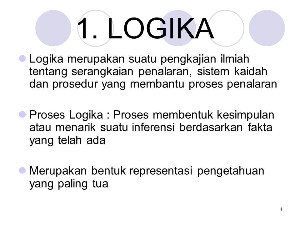 1. LOGIKA Logika merupakan suatu pengkajian ilmiah tentang serangkaian penalaran, sistem kaidah dan prosedur yang membantu proses penalaran.