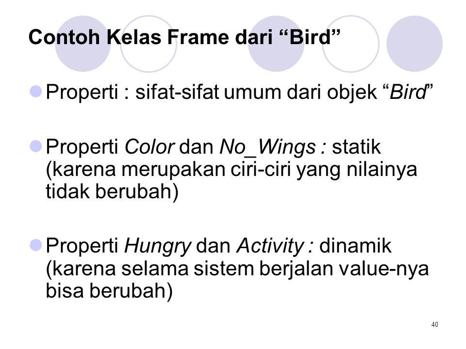 Contoh Kelas Frame dari Bird