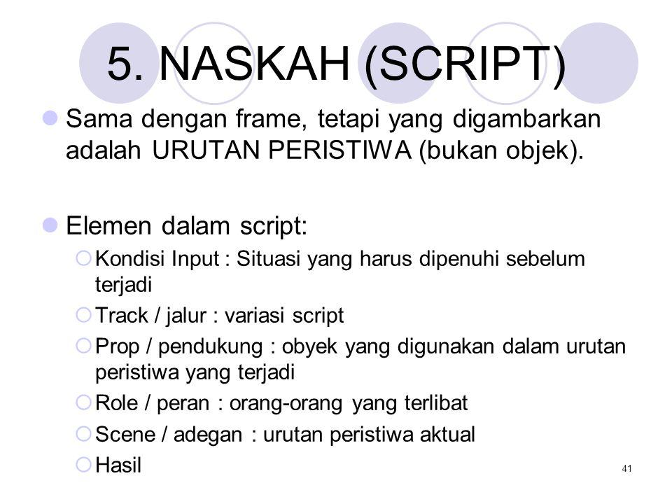 5. NASKAH (SCRIPT) Sama dengan frame, tetapi yang digambarkan adalah URUTAN PERISTIWA (bukan objek).