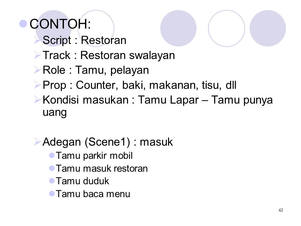 CONTOH: Script : Restoran Track : Restoran swalayan