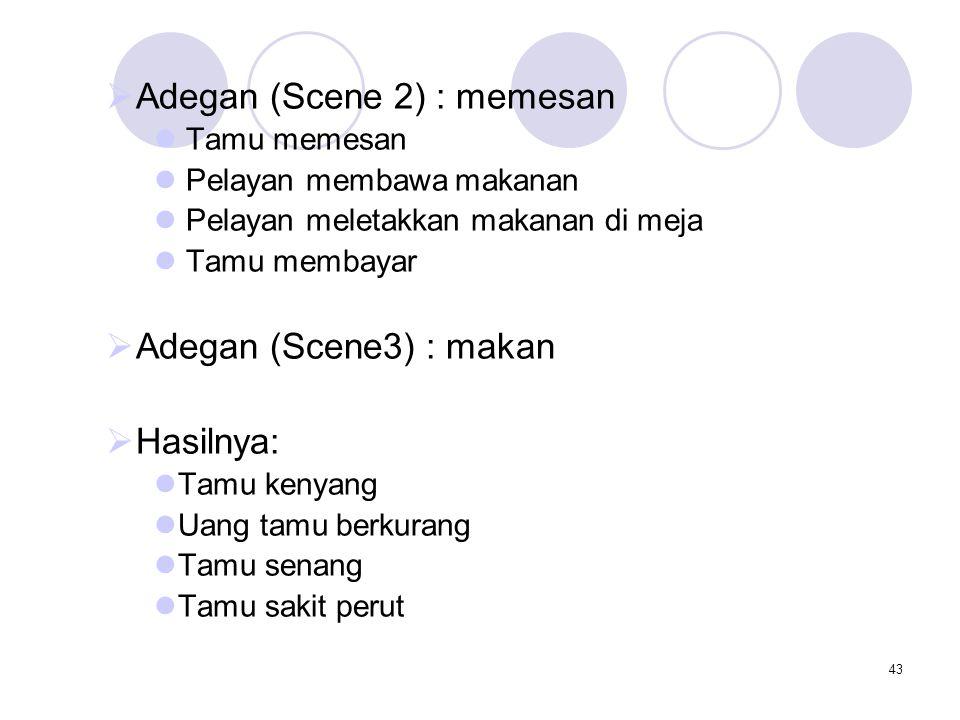 Adegan (Scene 2) : memesan