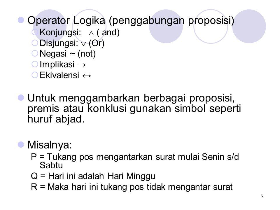 Operator Logika (penggabungan proposisi)