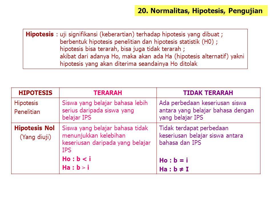 20. Normalitas, Hipotesis, Pengujian