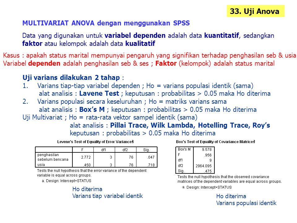 33. Uji Anova MULTIVARIAT ANOVA dengan menggunakan SPSS