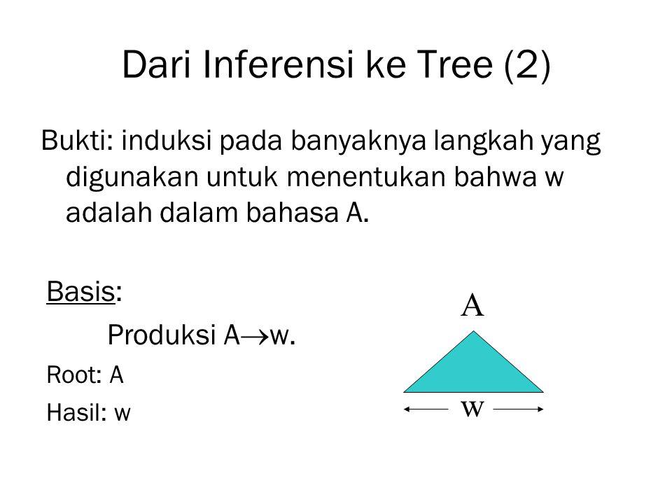 Dari Inferensi ke Tree (2)