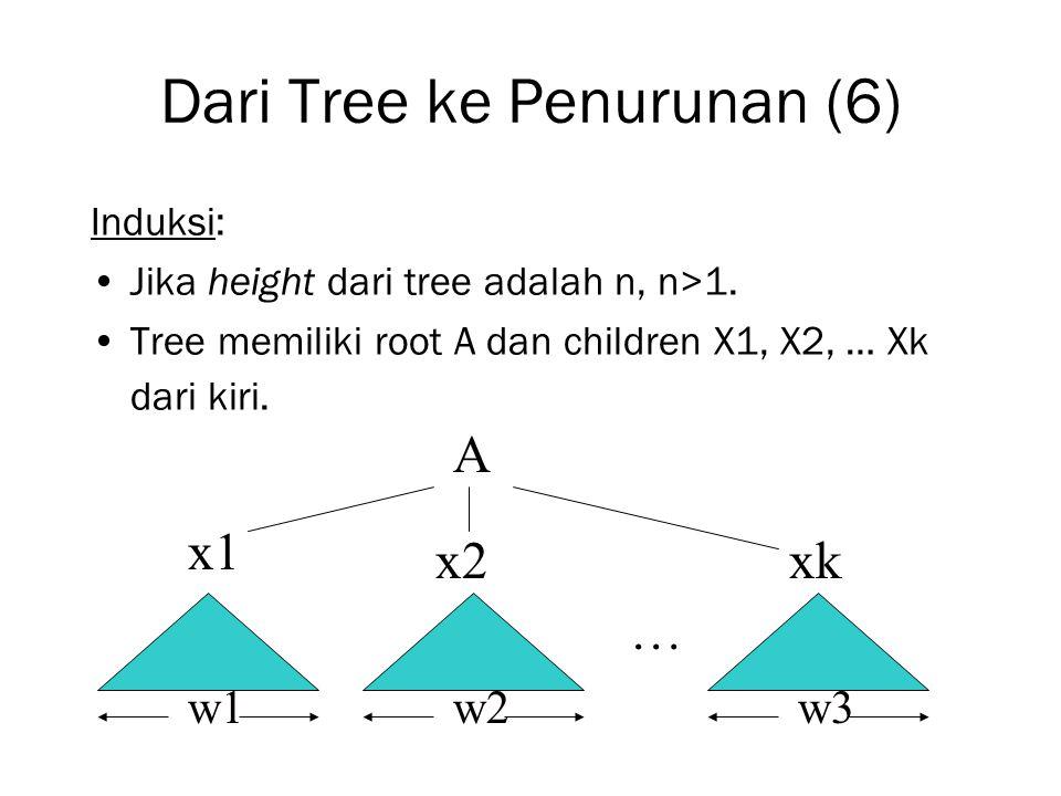 Dari Tree ke Penurunan (6)
