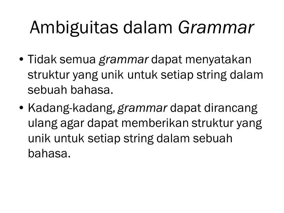 Ambiguitas dalam Grammar