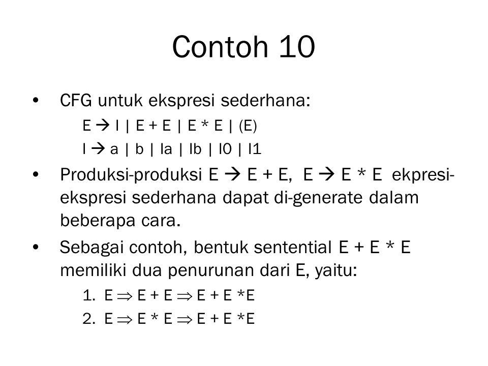 Contoh 10 CFG untuk ekspresi sederhana: