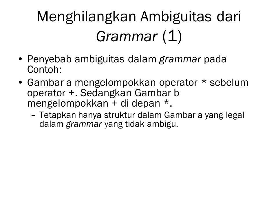 Menghilangkan Ambiguitas dari Grammar (1)