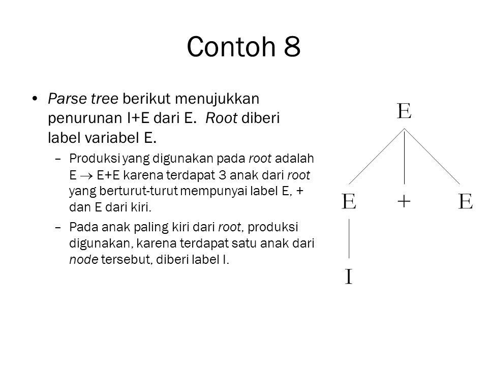 Contoh 8 Parse tree berikut menujukkan penurunan I+E dari E. Root diberi label variabel E.