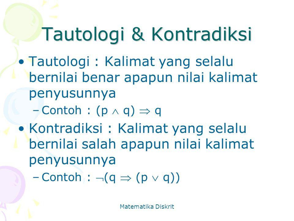 Tautologi & Kontradiksi