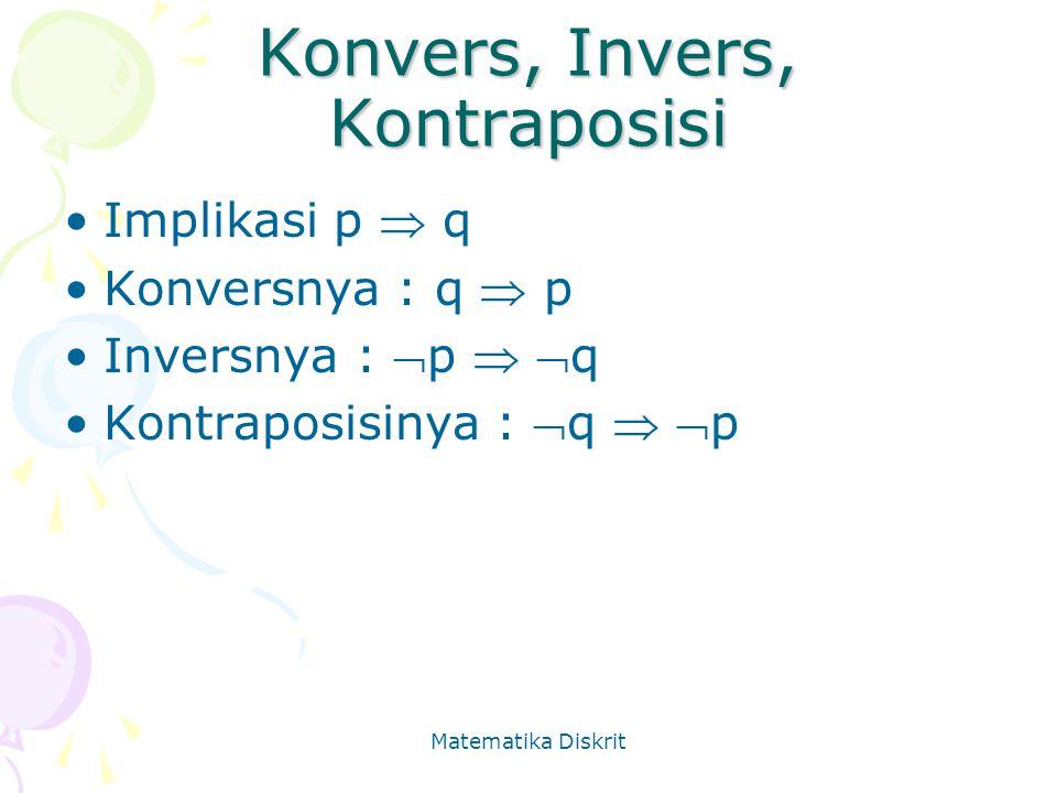 Konvers, Invers, Kontraposisi